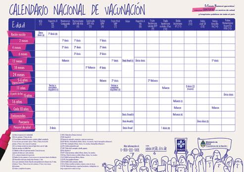 vacunas para ninos calendario